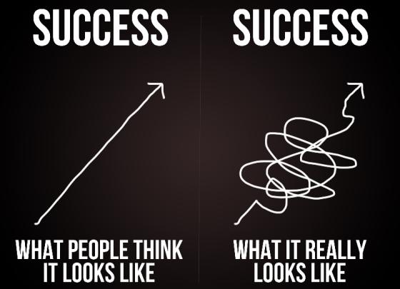 Success-winding-road